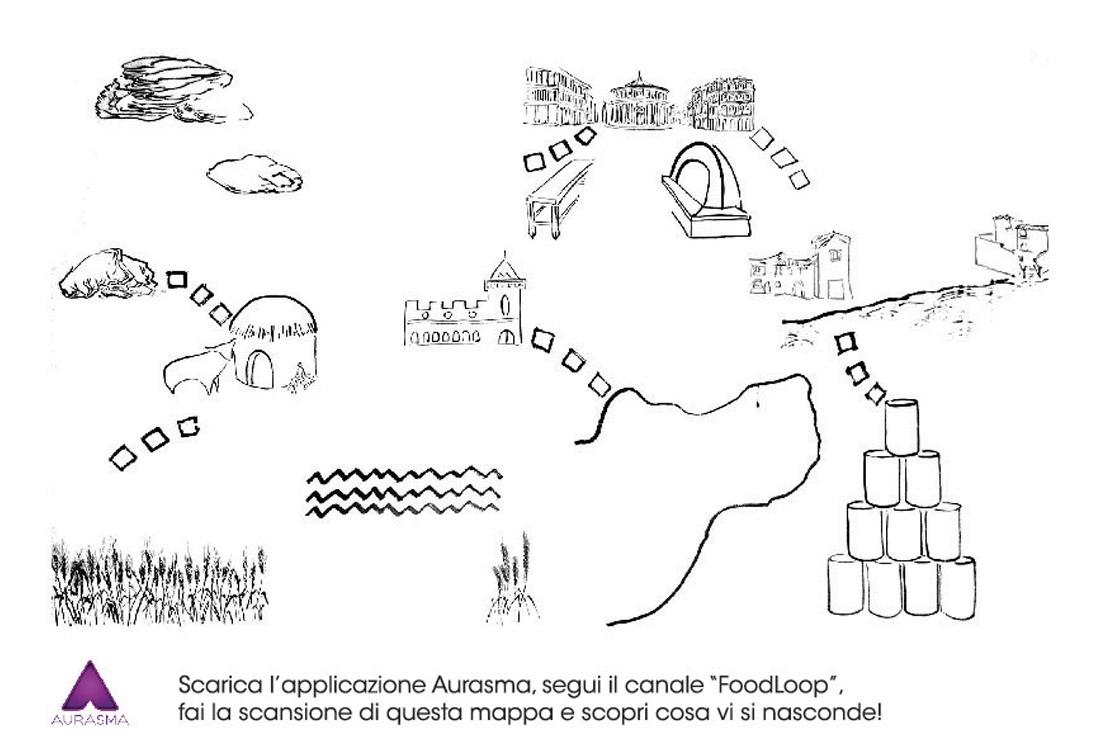 Food Loop